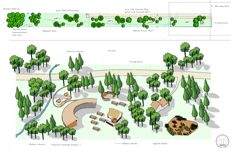 Laytonville EcoVillage - site plan drawings